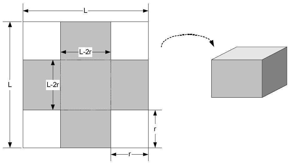 Рис. 2. Схема изготовления коробки из прямоугольной заготовки с указанием ее размеров