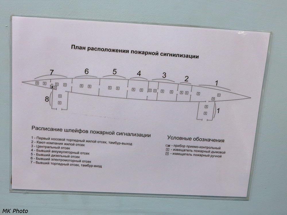 Схема подводной лодки С-56