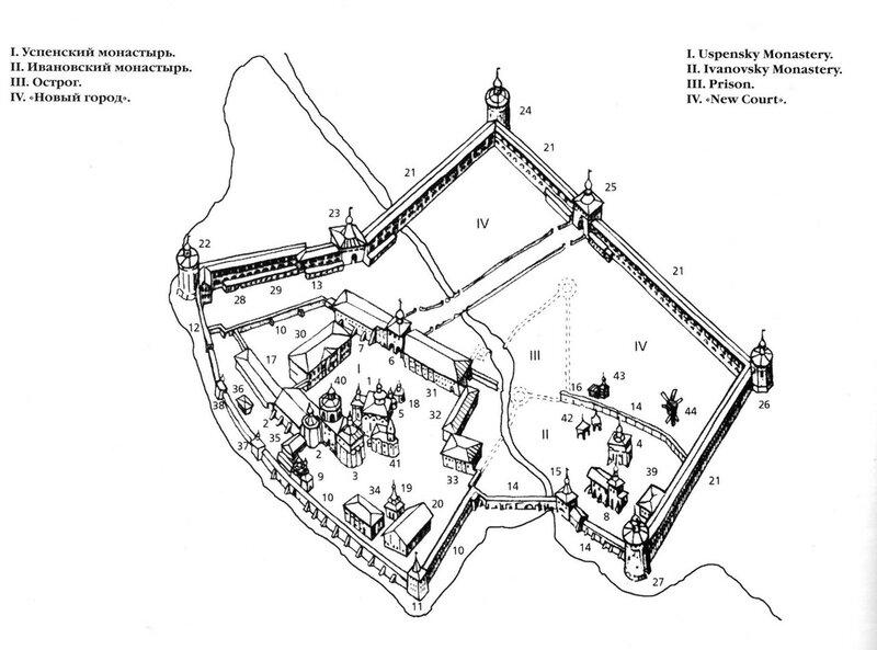 Кирилло-Белозерский монастырь. План