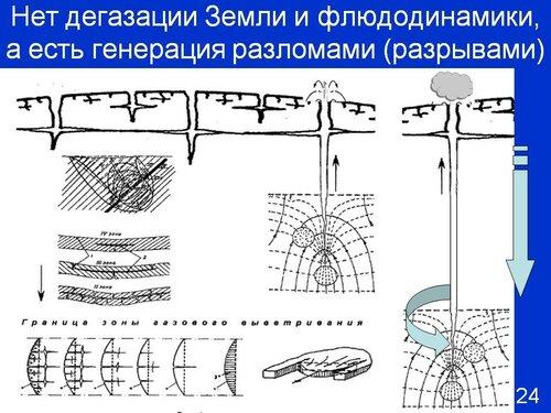 https://img-fotki.yandex.ru/get/196486/12349105.90/0_9312d_3db2cc2a_L.jpg