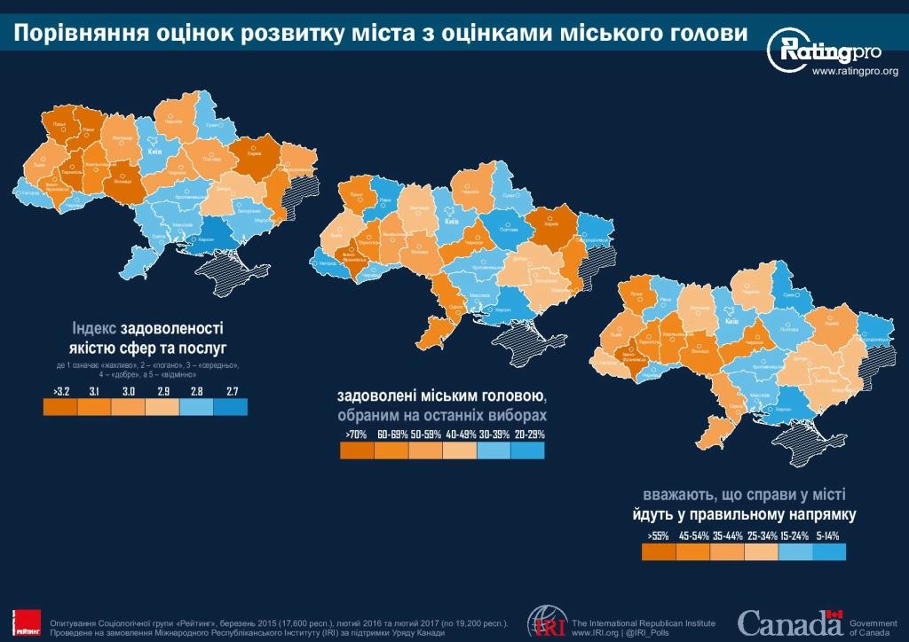 Рейтинг городов Украины 19