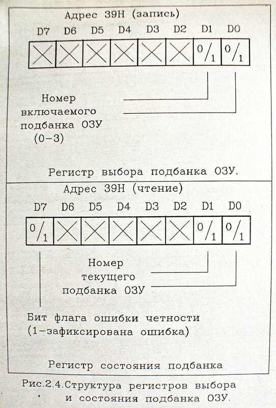 МКНГМД Вариант-3. Версия на К1818ВГ93 0_15a0d4_c0f96de5_XL