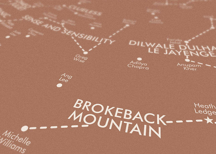 Map Poster Featuring Movies to Fall in Love With & that will Break your Heart