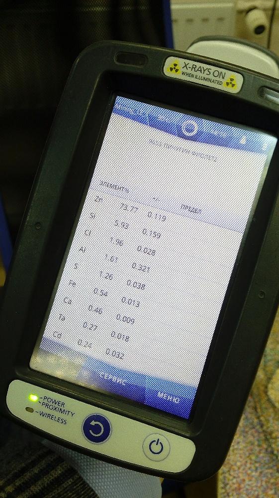 Рентгенфлуоресцентный анализатор