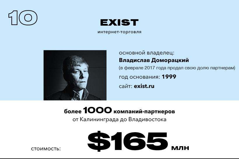 Самые дорогие проекты на просторах рунета