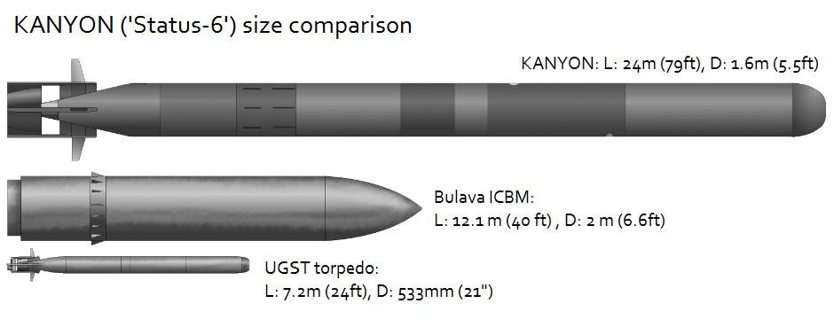 KANYON-Size.jpg