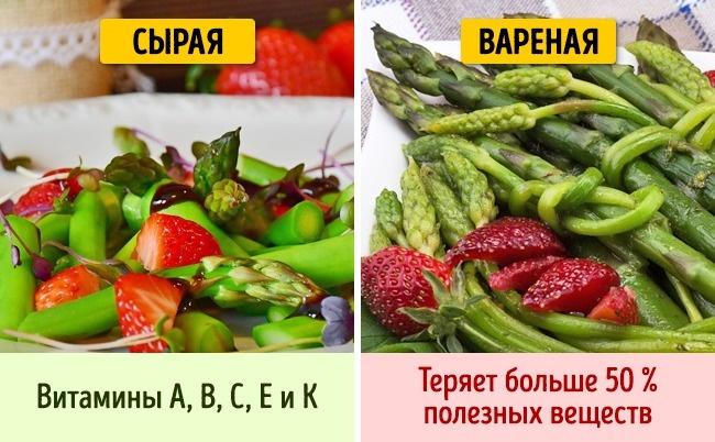 © depositphotos.com  Спаржа— незаменимый источник витаминов А, С, Е, K, группыВ , атакже фо