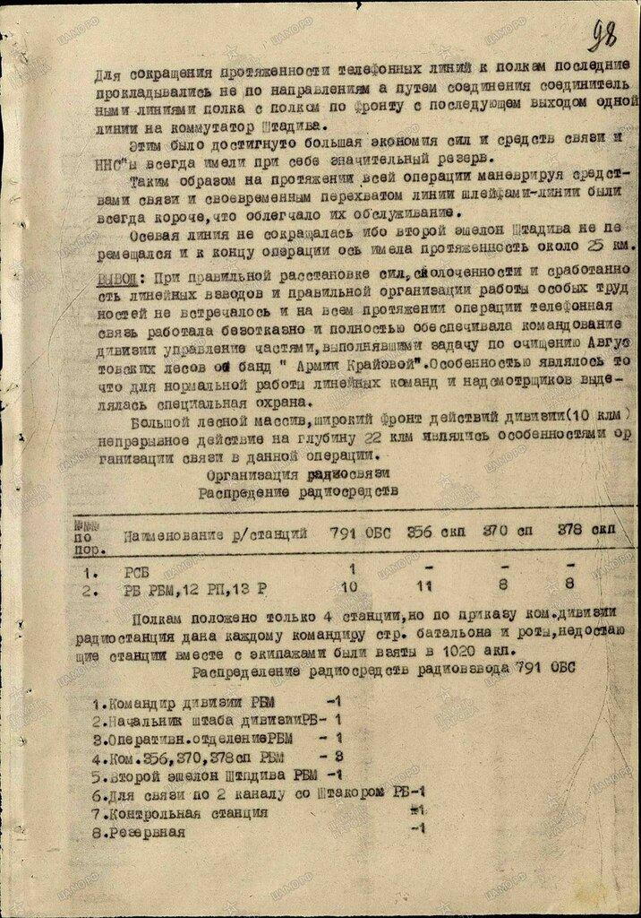 Операция по ликвидации банд Армии Крайовой  7.JPG