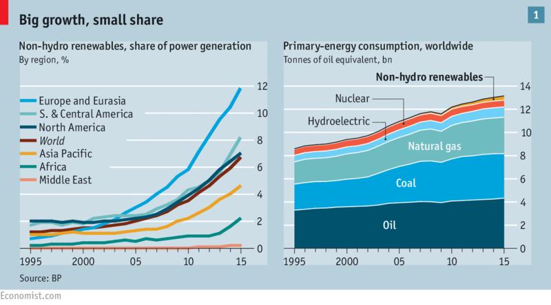 ТЭК и Большая энергетическая война