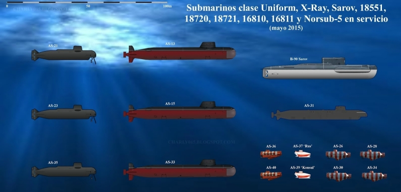 submarinos rusos especiales fff.jpg