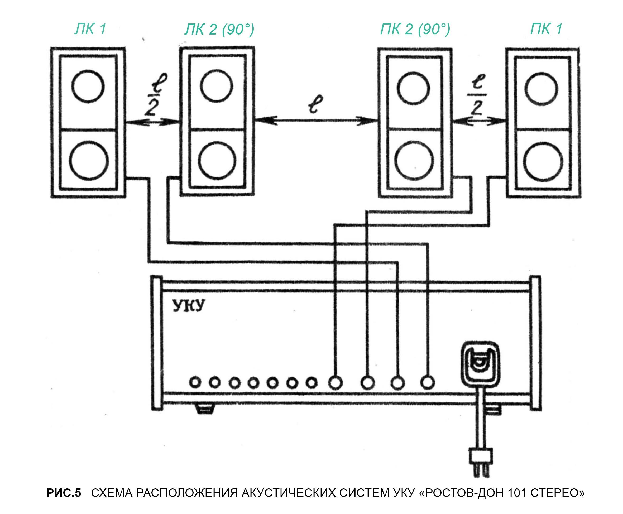 Схема расположения акустических систем УКУ 'Ростов-Дон 101 стерео'.jpg