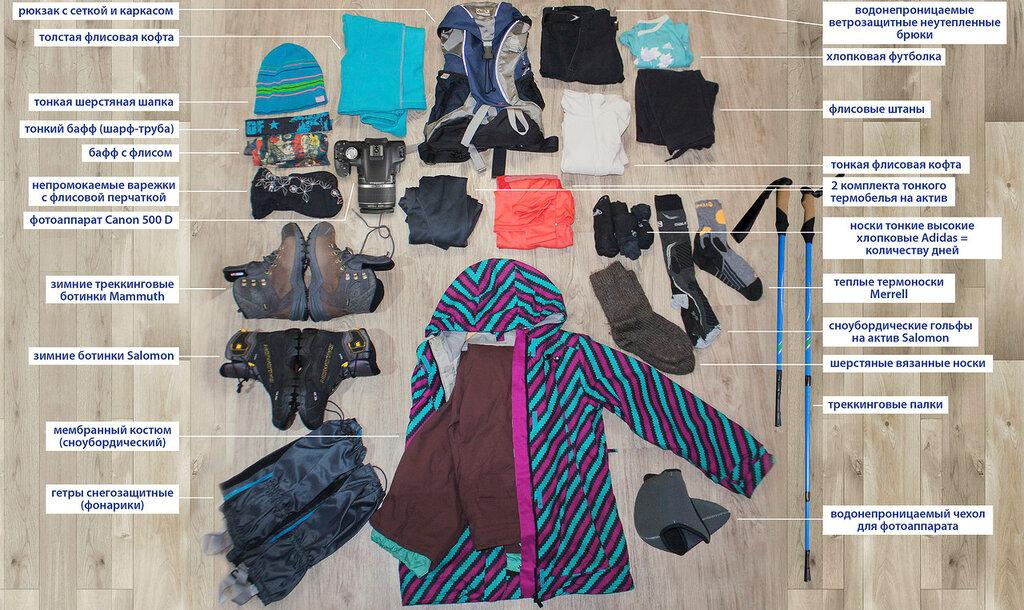 Требование к одежде в поход
