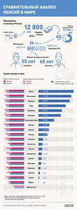 какие пенсии в мире.jpg