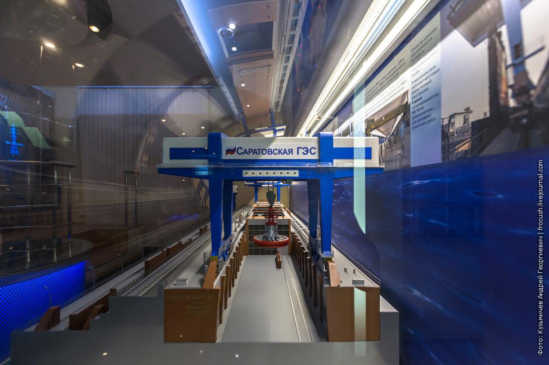 угличский музей гидроэнергетики