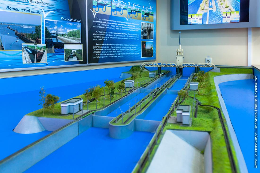при ГЭС угличский музей гидроэнергетики
