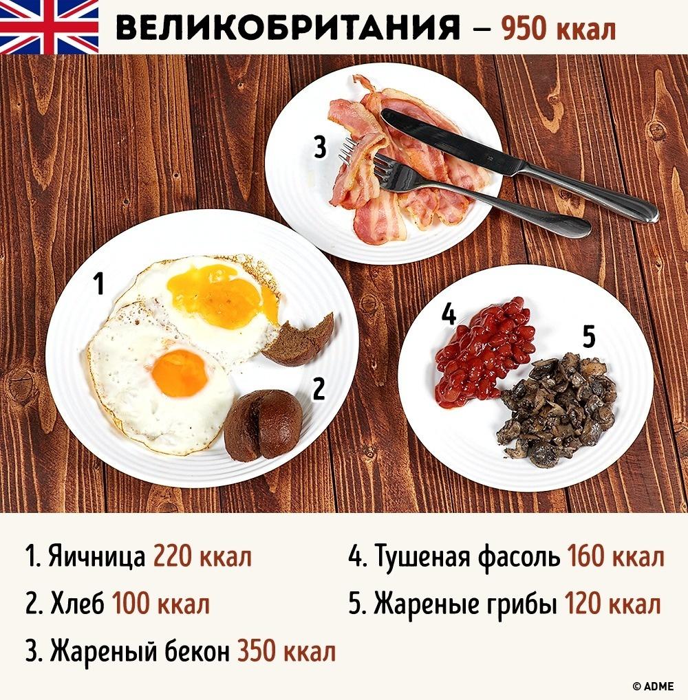 Мы приготовили и сравнили завтраки из разных стран мира (11 фото)