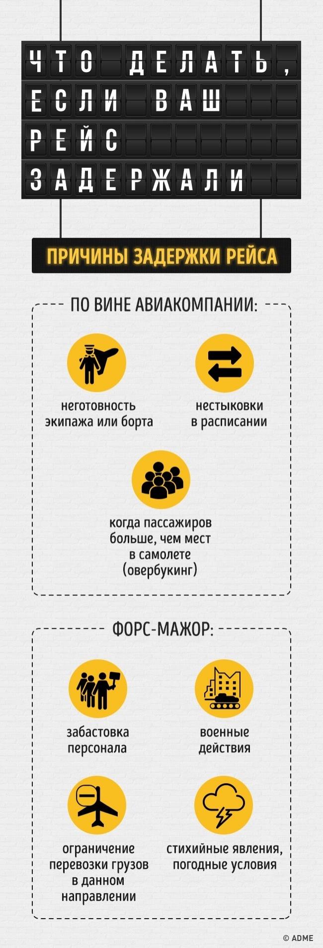 Что делать, если ваш рейс задержали (4 фото)