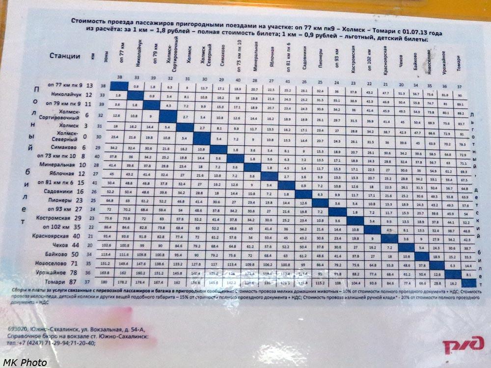 Таблица стоимости проезда