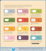 Покажи мне, как готовить! Пошаговая энциклопедия по миру кулинарии (2017) PDF