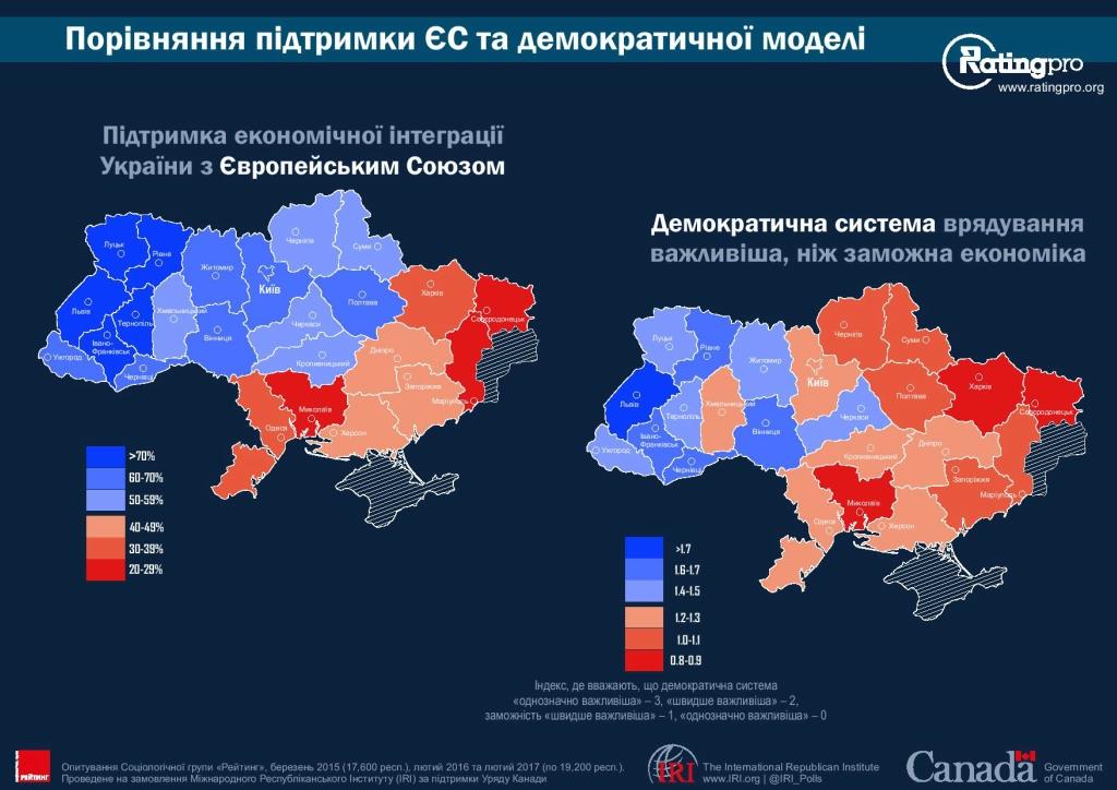 Рейтинг городов Украины 30