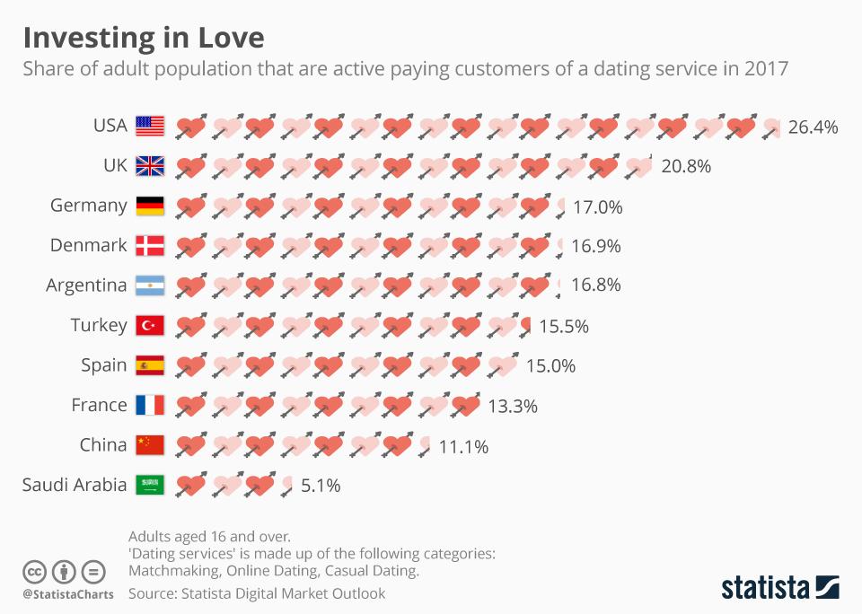 chartoftheday_9173_investing_in_love_n.jpg