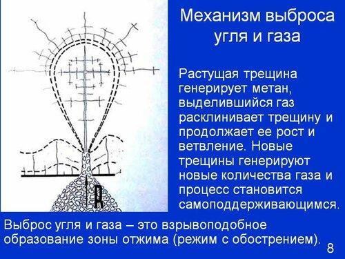 https://img-fotki.yandex.ru/get/197807/12349105.90/0_9311d_72a74a92_L.jpg