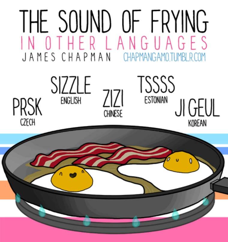 Traduire les sons, les onomatopees et les noms dans les autres langues - partie II