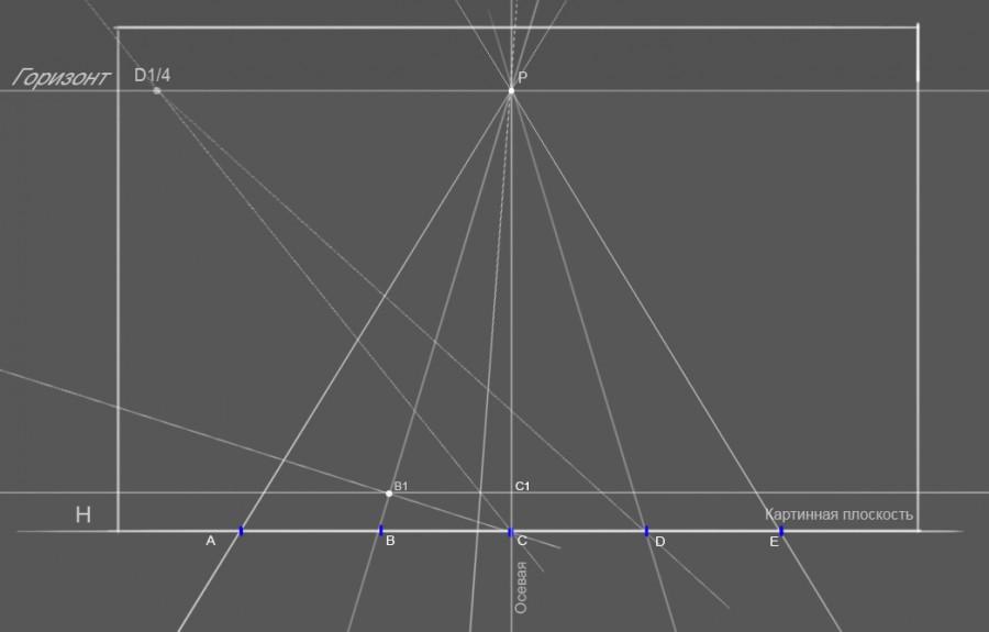 18. Как я говорил выше, дистанционная точка D1 выходит за лист бумаги, для удобства отрезок D1,P дел