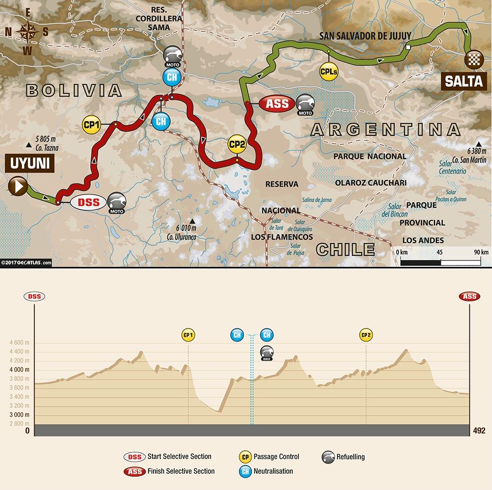 Фотографии 7-го этапа ралли Дакар 2017