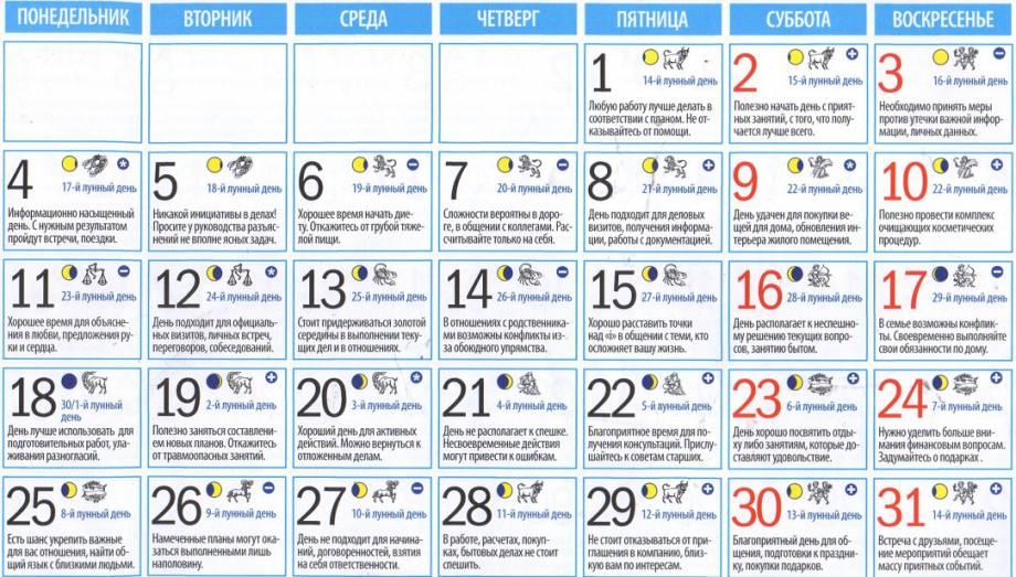 Денежный вклад по лунному календарю