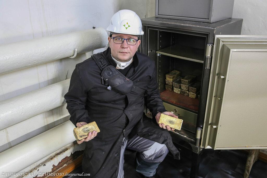ТОП-20 крупнейших производителей золота в России по итогам 2019 года