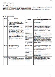 service - Инструкции (Service Manual, UM, PC) фирмы Mita Kyocera - Страница 2 0_1382a3_cda24d51_orig