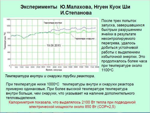 https://img-fotki.yandex.ru/get/198303/51185538.12/0_c25ba_1118828c_L.jpg