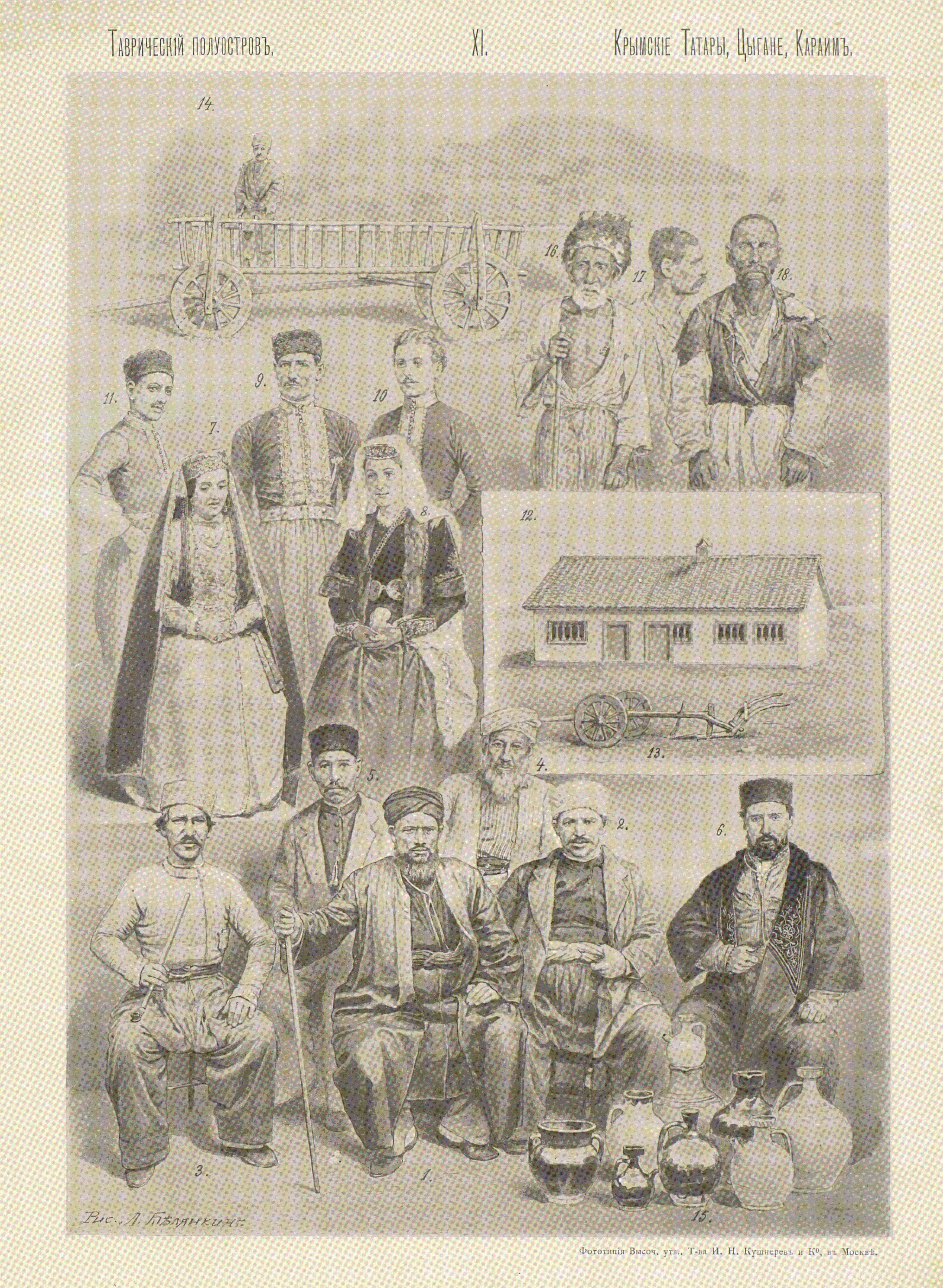 16. Крымские Татары, Цыгане, Караим