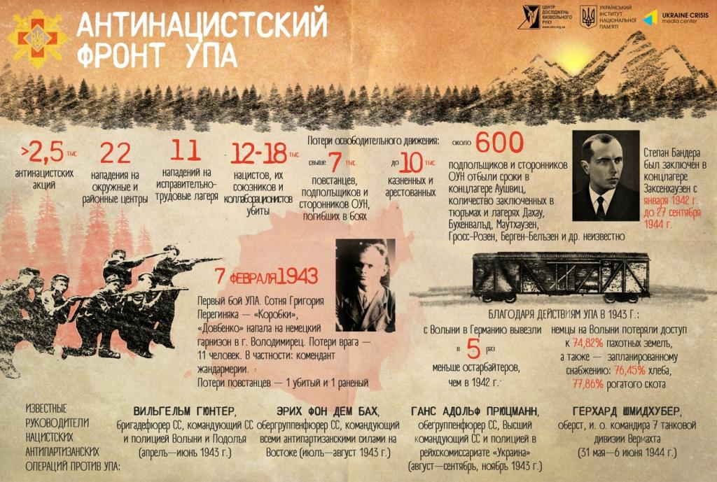 рос_Антинацистський фронт УПА-1_low.jpg