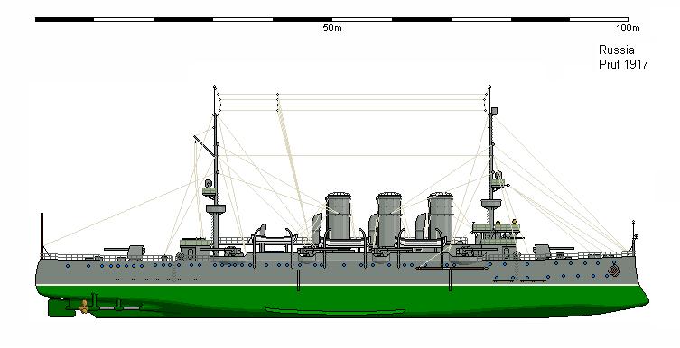 CL Prut 1917.png