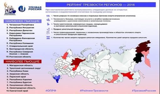 """В """"рейтинге трезвости"""" субъектов РФ оккупированный Крым за год опустился с 15-го на 29-е место. ИНФОГРАФИКА"""