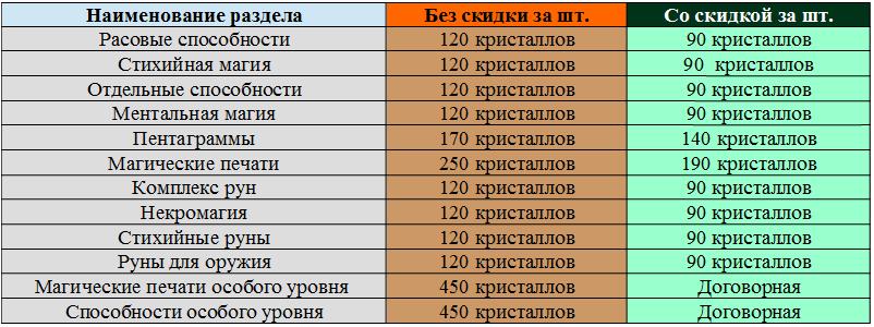 https://img-fotki.yandex.ru/get/198488/47529448.e8/0_d5262_6cbe3405_orig.png