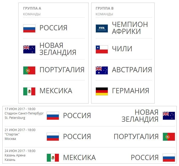Календарь сборной России