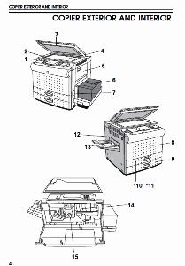 service - Инструкции (Service Manual, UM, PC) фирмы Ricoh - Страница 4 0_1b27f9_45cdf8bb_orig