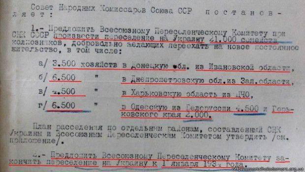 Раскрытие архивов: как после Голодомора на Донбасс переселяли россиян