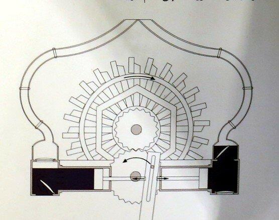 Стамбул. Музей истории исламской науки и техники. Промышленность, машины и механизмы
