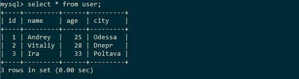 PHP 7 Работа с базой данных. SQL. CRUD.