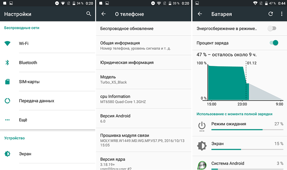 Смартфон Turbo X5 Black