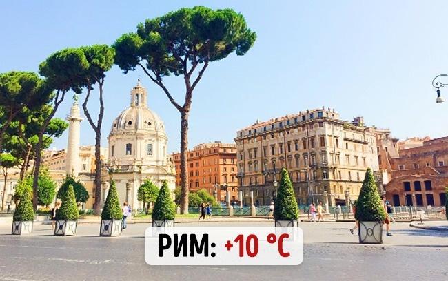 Сколько градусов зимой вразных городах мира