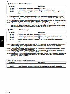 service - Инструкции (Service Manual, UM, PC) фирмы Mita Kyocera - Страница 2 0_1382d4_9d2338b6_orig