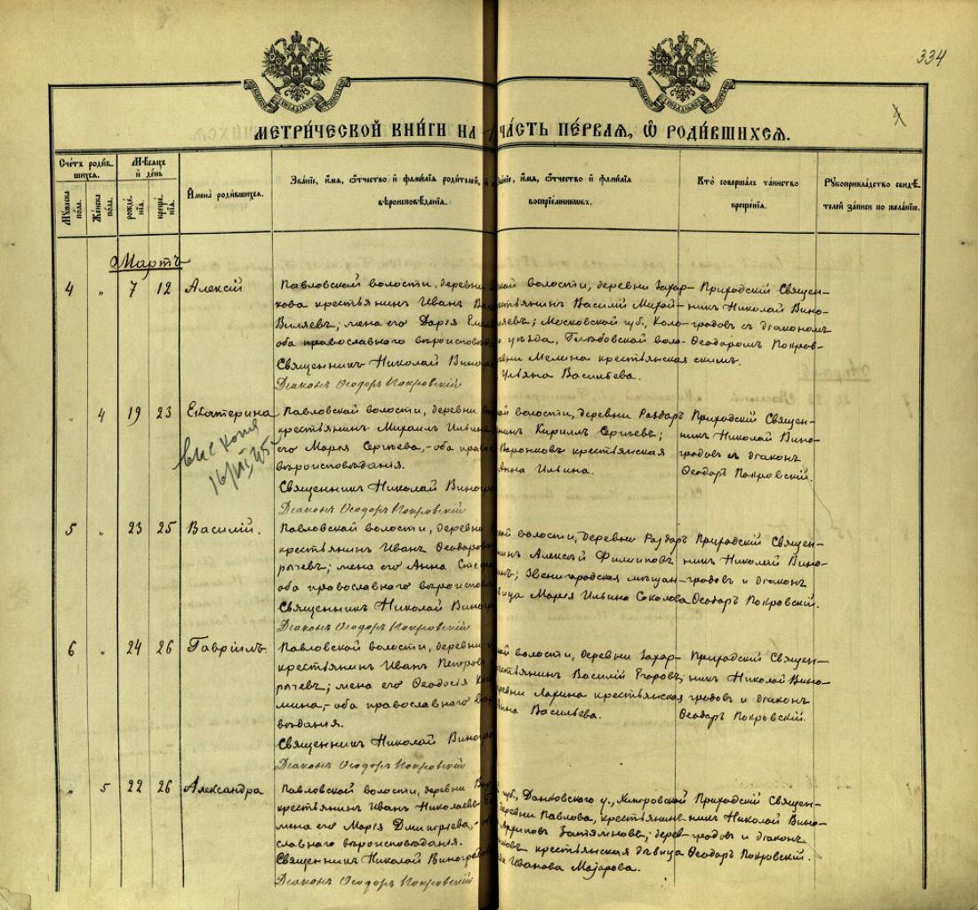 Архивная копия (Архив ГЦА г.Москвы) метрической записи ц. Михаила Архангела за 1895 год. Рождение Гавриила Ивановича Макарова (№6).