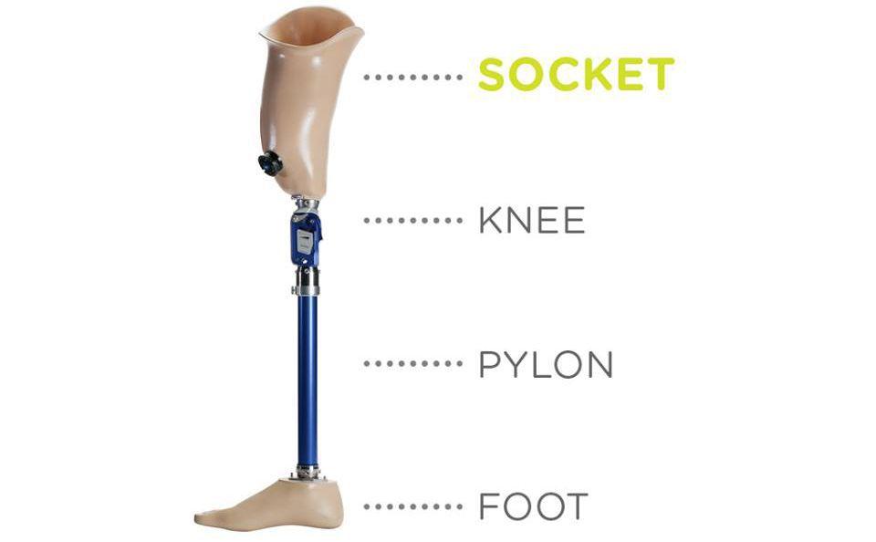 Изготовление персонализированного протеза требует немало времени и денег. Кто не может себе его позв