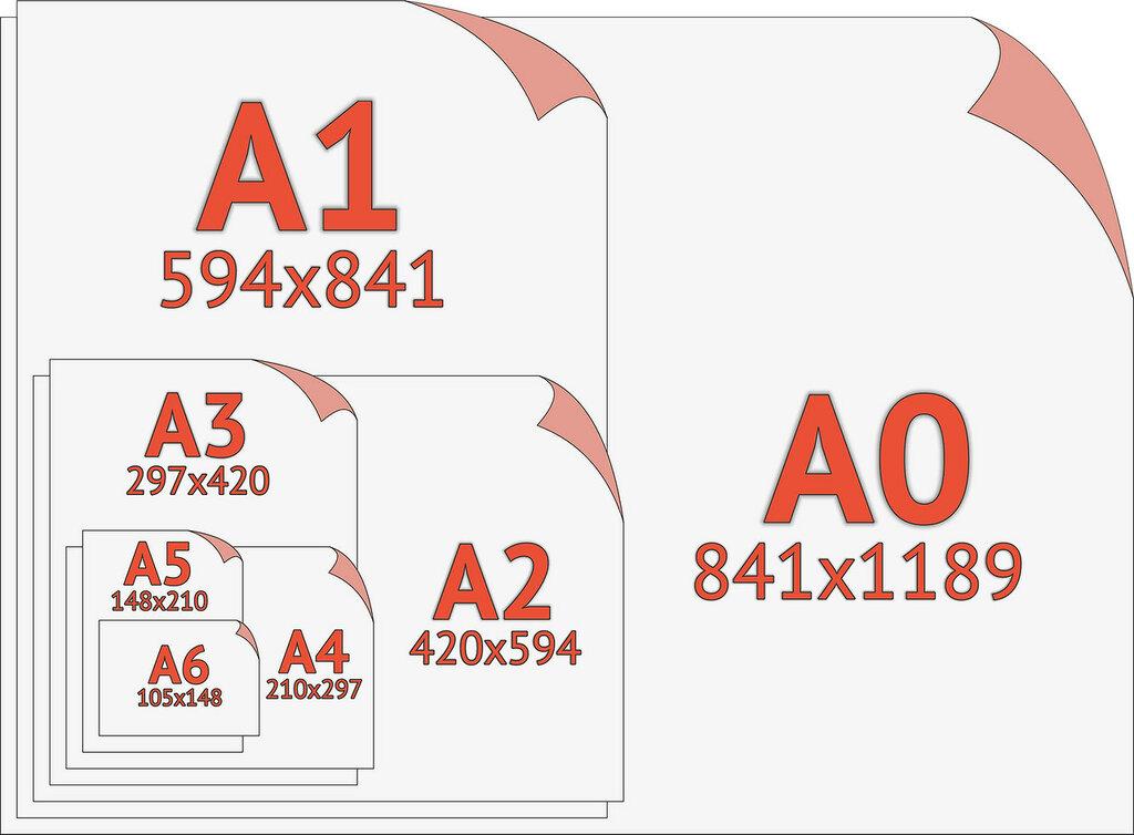 a0-a3.jpg