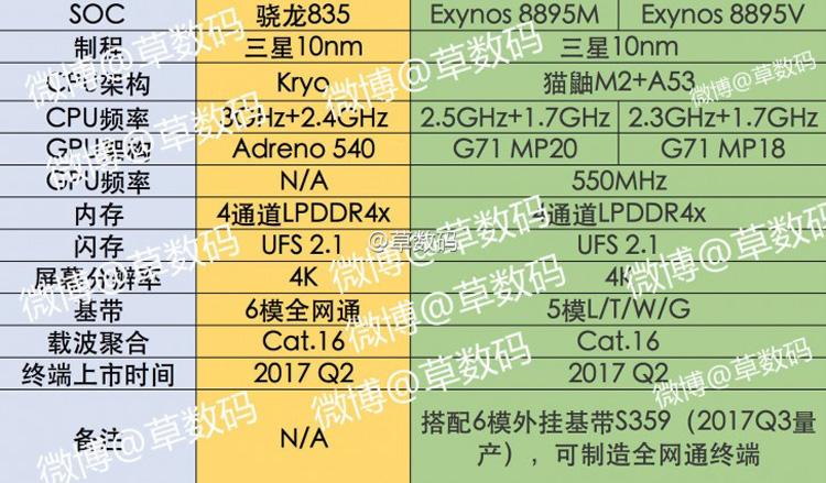Самсунг будет удаленно выключать неисправные Galaxy Note 7